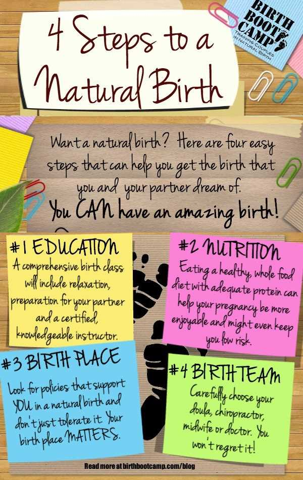 natural birth Birthing better wants to support you in your effort to achieve a natural birth we want to go beyond and give you skills to birth your baby in every birth.