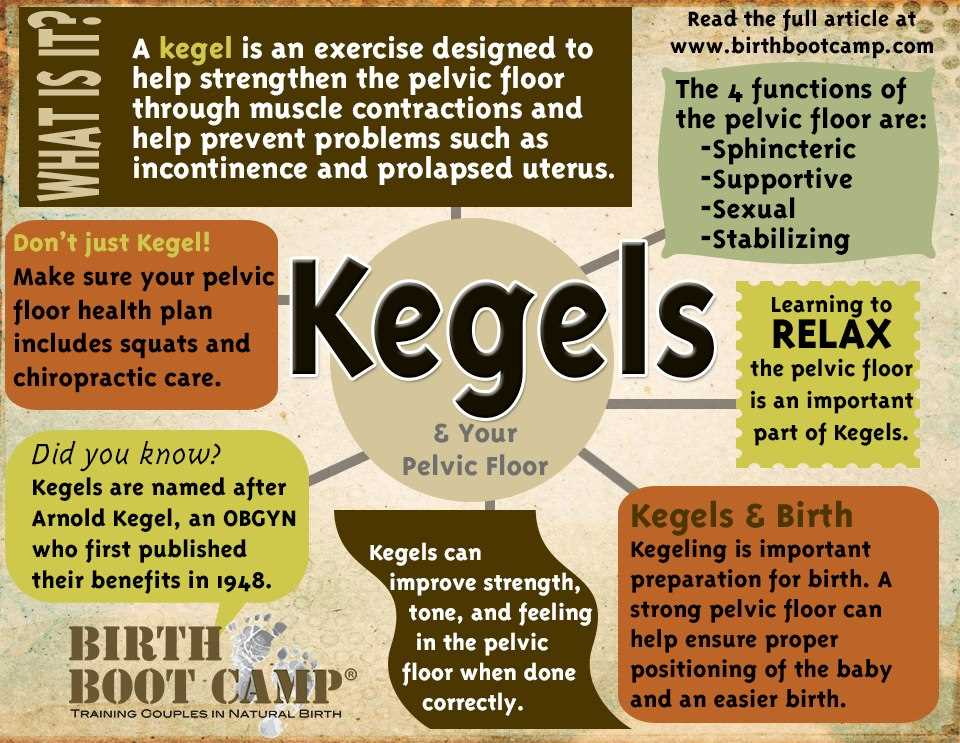 How many kegels should i do in a day