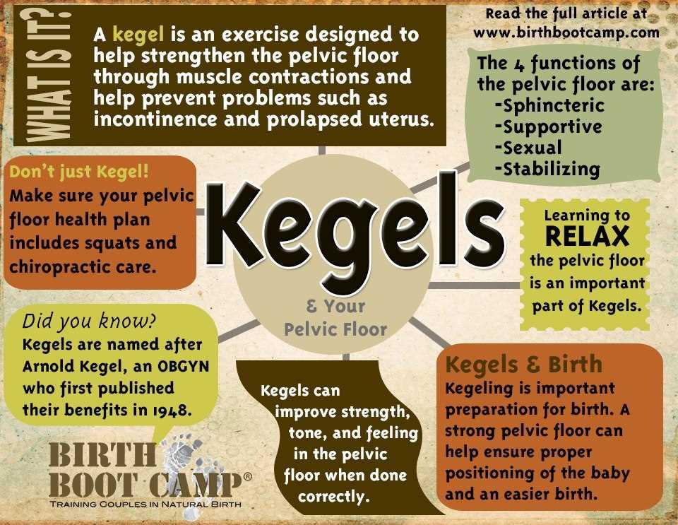 should you kegel?